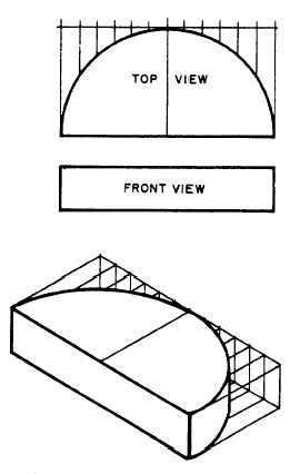 Noncircular Curves in Isometric