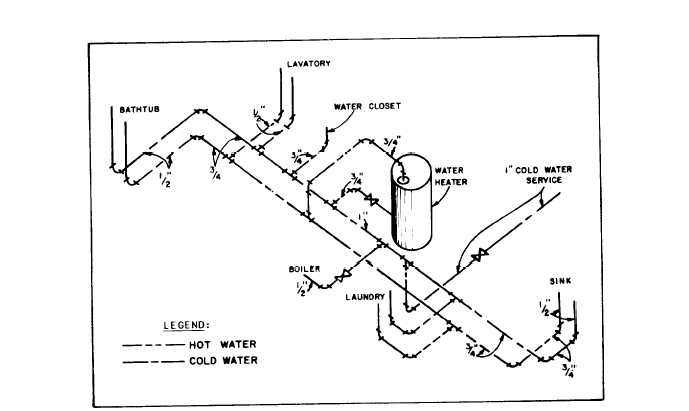 Wiring Diagrams Residential Hvac Systems Low Voltage Hvac