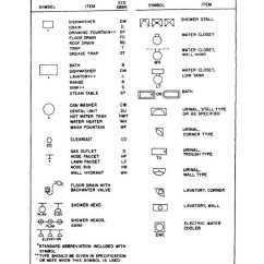Emergency Key Switch Wiring Diagram Ezgo Txt Fixture Symbols