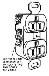 Wiring Two Duplex Receptacles Wiring Lights Wiring Diagram