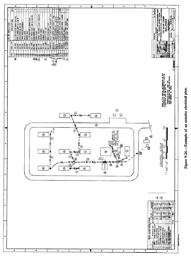 Figure 9-24.--Example of an exterior electrical plan