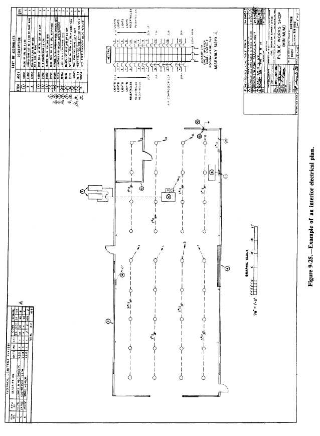 Figure 9-25.--Example of an interior electrical plan