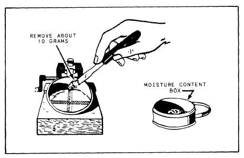 Figure 15-36.-Removing sample portion for moisture content.