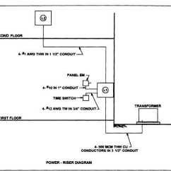 Fire Alarm Schematic Diagram Tiger Shark Life Cycle Protection Division - 14070_86