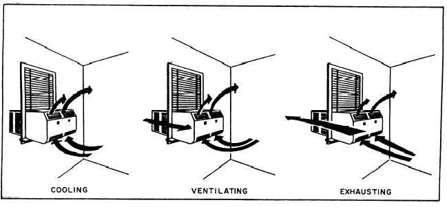 ac unit schematic