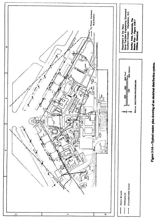 FIGURE 2-14. TYPICAL MASTER PLAN DRAWING OF AN ELECTRICAL
