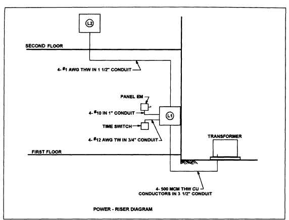 Electrical Riser Diagram Sample Facbooik Com