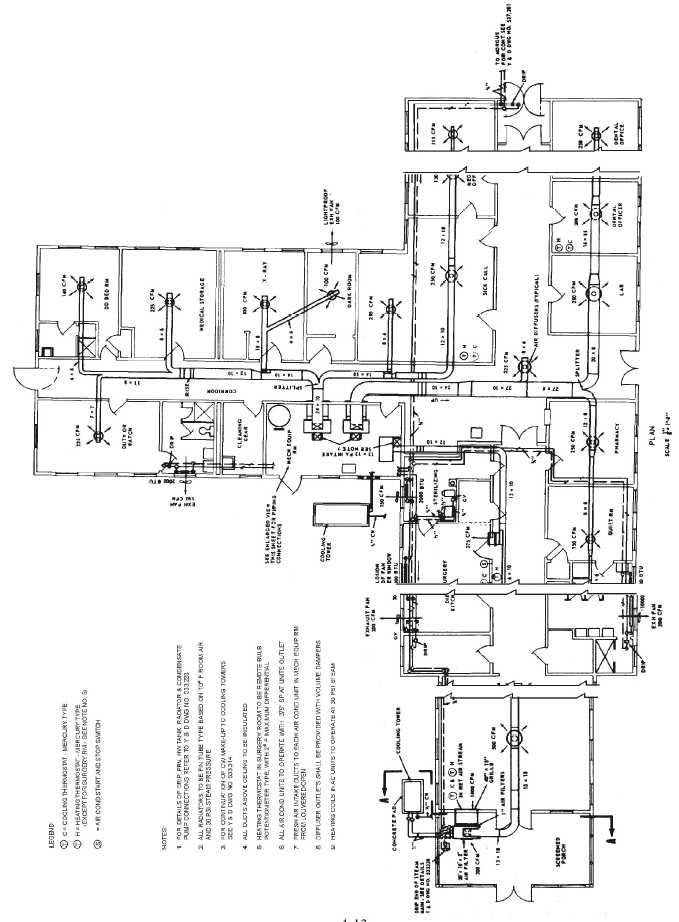 FIGURE 4-12. HEATING AND AIR-CONDITIONING LAYOUT