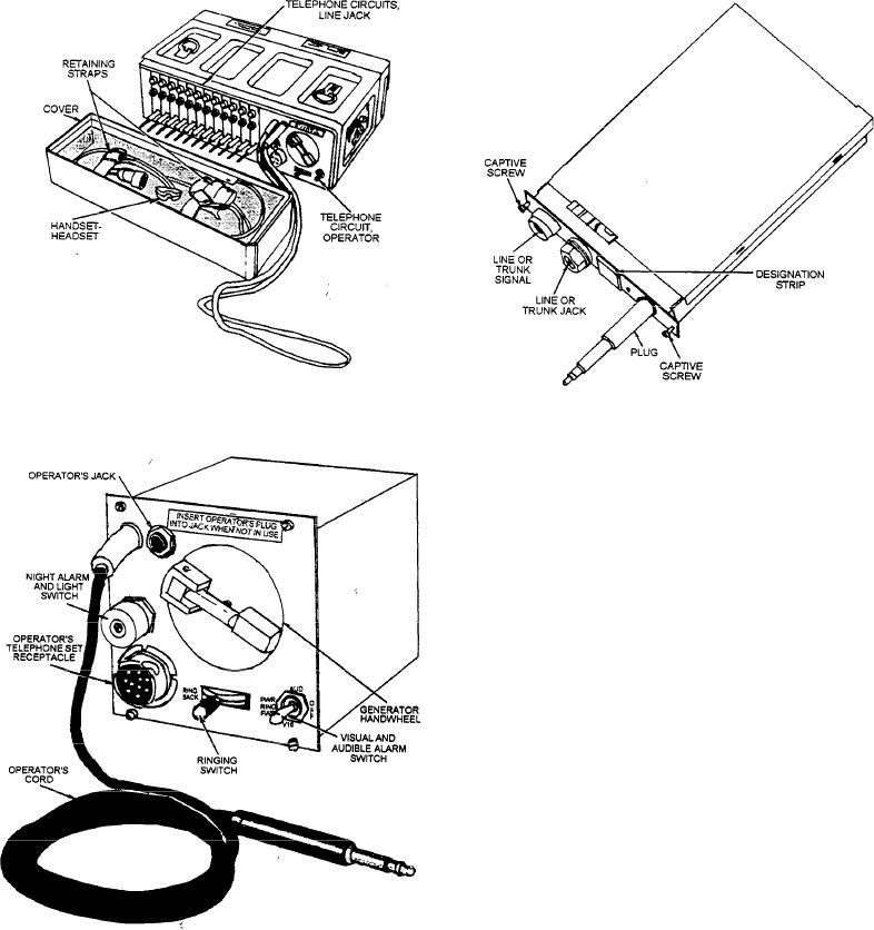 Figure 11-17.--Manua1 SB-22/PT telephone switchboard.