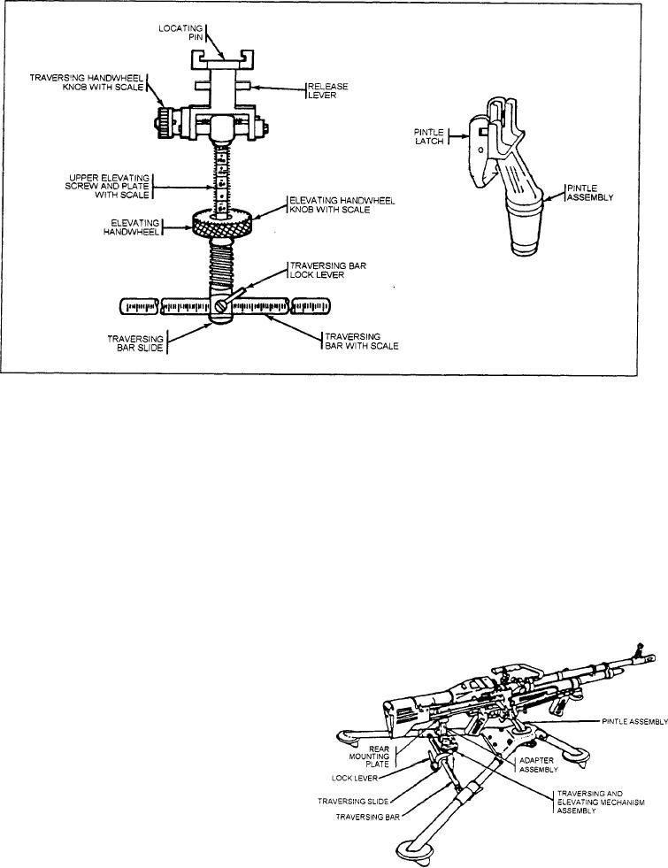Figure 13-12.--Traversing and elevating mechanism, pintle