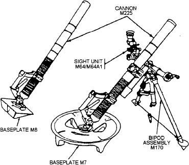 Figure 14-1.--The 60-mm lightweight mortar (M224).