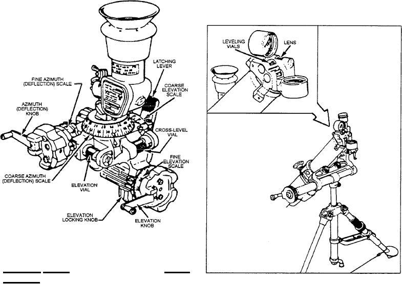 Figure 14-5.--Sight unit (M64/M64A1).
