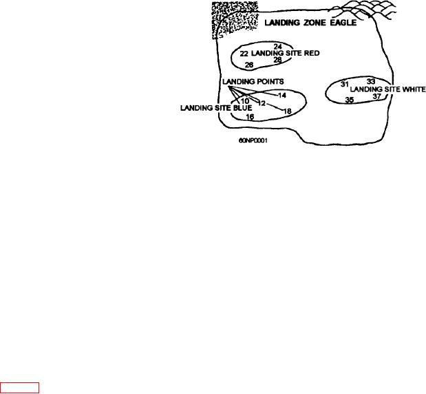 SETUP AND CONTROL OF MEDICAL EVACUATION (MEDEVAC)