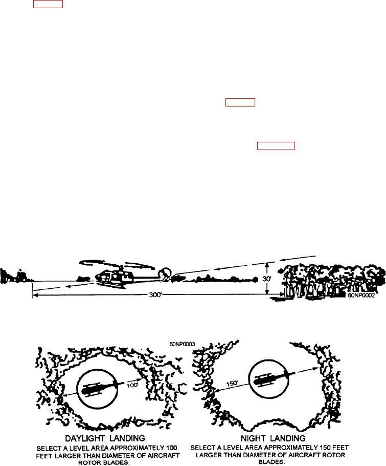 Figure 3-3.--Landing point dimensions.