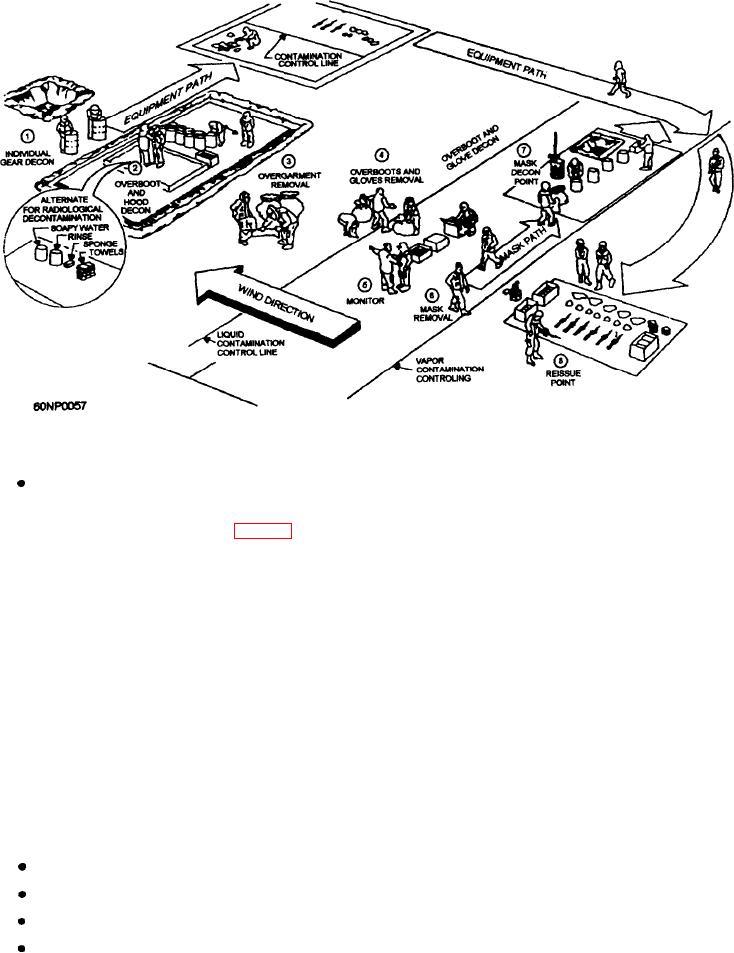 Figure 6-7.--Detailed troop decon layout.