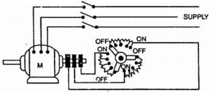 Three Phase Induction Motor Interview Questions & Answers