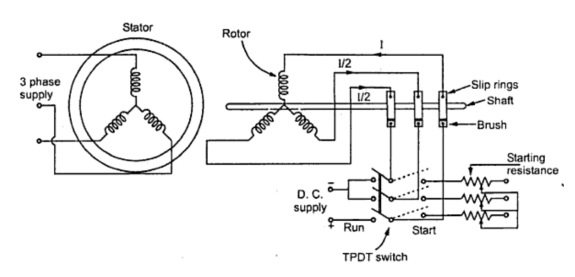 circuit diagram of 3 phase synchronous motor