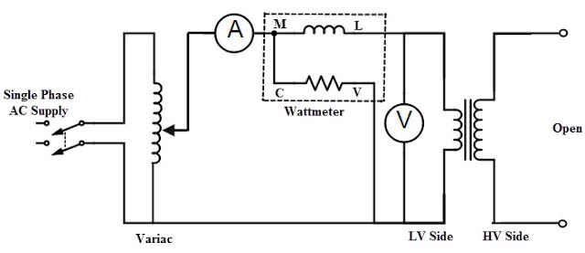 open circuit short circuit test on a single phase transformer