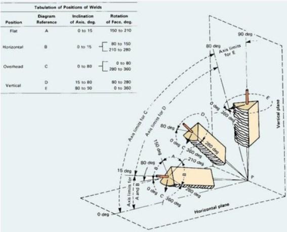 horizontal reference plane
