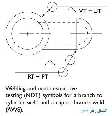 الشكل رقم ٥٥ الذي يوضح كيفية وضع رموز NDT على خط الاشارة المرتبط بخط السهم الذي يشير الى الوصلات الملحومة