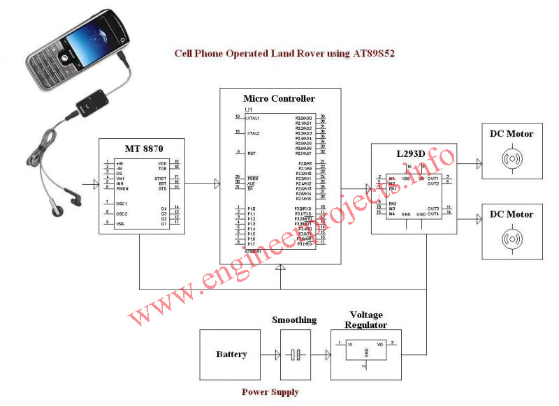 Cell Phone Controlled Land Rover Using At89s52  Jabir Ali