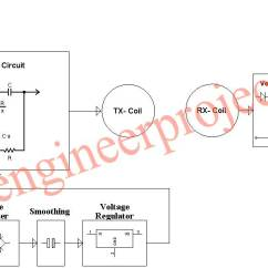 Mobile Block Diagram Circuit How To Wire A 3 Way Dimmer Switch Diagrams Wireless Charging Power Transmission Charger