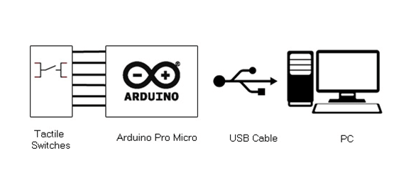 Atmega 32u4 Based Generic USB Keyboard (Part 2/25)