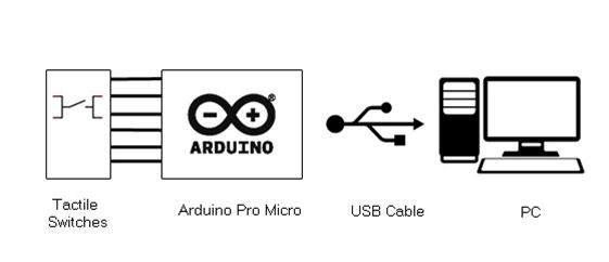 Atmega 32u4 Based Generic USB Mouse (Part 1/25)