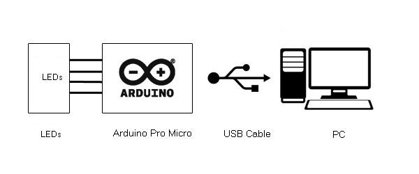 Atmega 32u4 Based USB Controlled LED Series (Part 20/25)