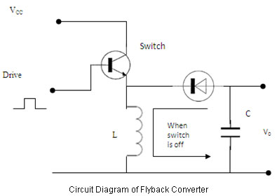 SMPS (Switched Mode Power Supply) : An Overview