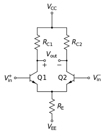 Op-amp Tutorial 1 : Basics, amplifier structure, testing