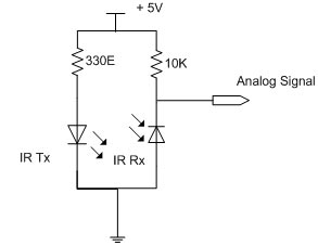 How to work with inbuilt Analog Comparators of PIC18F4550