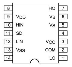 Testing IR2110 Gate Driver IC- ( Part 14/17)