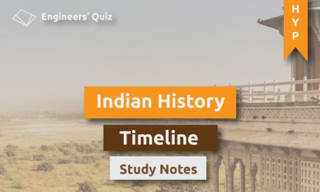 Indian history timeline study notes