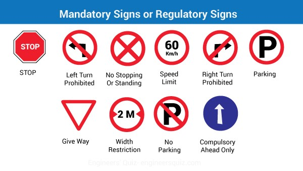 Traffic Sign - Mandatory Sign