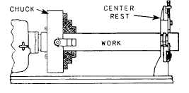 Using the Center Rest and Follower Rest