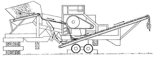 Figure 6-1.-Primary unit.