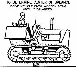 Figure 2-8.Weight and balance of tracked vehicle
