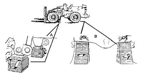 Figure 2-11.-Sleeper shoring.