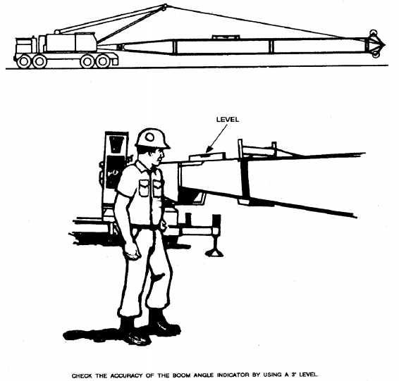 Figure 3-12.Check accuracy of boom angle indicator.