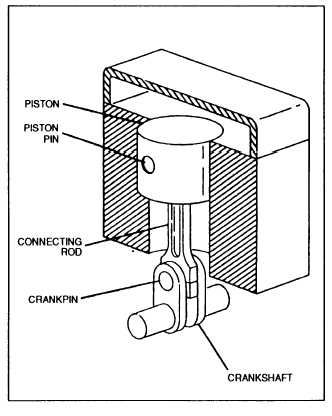 Chapter 1 Engine Systems
