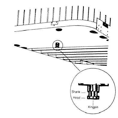 Figure 7-16.Trailer kingpin.