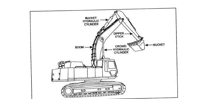 Figure 9-58.Hydraulic excavator structural members.