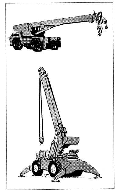 Wheel-Mounted Cranes