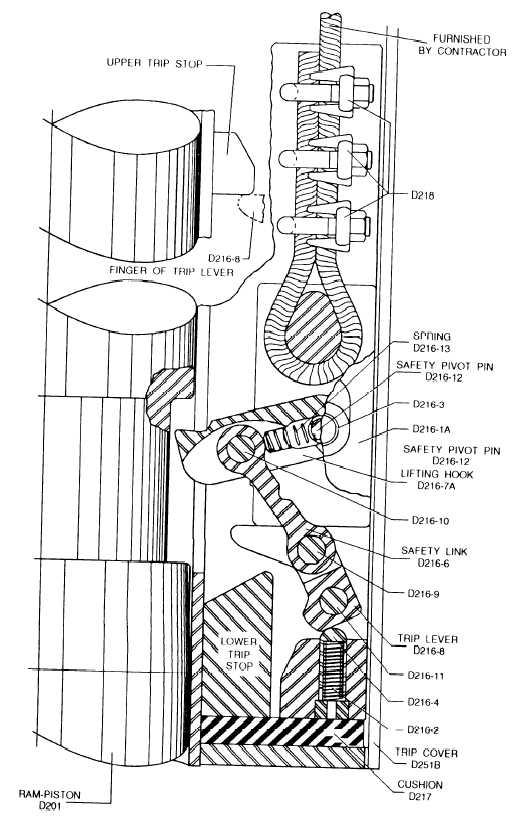 Figure 12-62.Trip mechanism.
