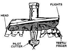 Figure 14-9.Auger boring head nomenclature.