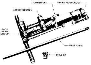 Hand-Held Rotary Rock Drill/Jackhammer