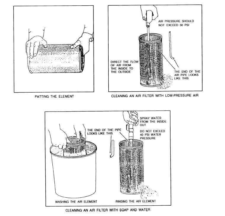Figure 1-37.Dry filter cleaning.
