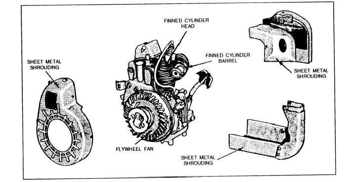 Figure 1-50.-Expansion tank.