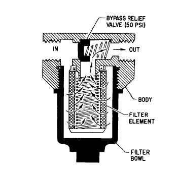 Proportional-Flow Filter